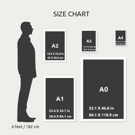 Frame size Comparison